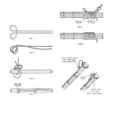 wire lacing cord wire center \u2022 Wire Lacing Techniques lacing cord steinair inc rh steinair com alpha wire lacing cord wire harness lacing cord