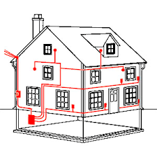 wiring diagram basic house wiring diagrams pdf symbol network electrical house wiring diagram pdf wiring diagram basic house wiring diagrams pdf symbol network, lighting & software home electrical