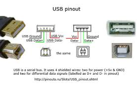 usb pinout wiring and how it works usb pinout usb a b male