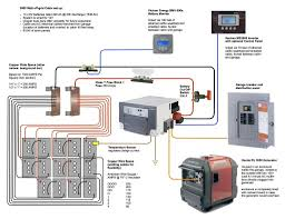 solar home wiring simple wiring diagram the most incredible and interesting off grid solar wiring diagram solar home installation off grid solar