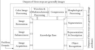 block diagram definition the wiring diagram wiring diagram definition nilza block diagram