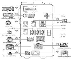 2007 toyota corolla diagram 2003 toyota corolla wiring diagram 2001 toyota corolla fuse box diagram at Toyota Corolla Fuse Diagram