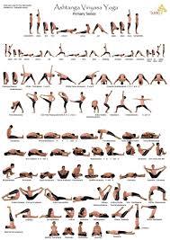 Ashtanga Poses Chart Vinyasa Yoga Flow Chart Bedowntowndaytona Com