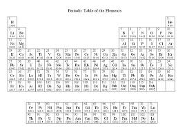 The Periodic Table Books Click To Download Printable Of Elements