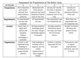 Lesson Plan #2: The Water Cycle