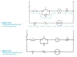 wiring diagram start stop motor control wiring diagram and hernes wiring diagram start stop motor control auto