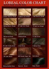 Image Result For Loreal Majirel Colour Chart Loreal Hair