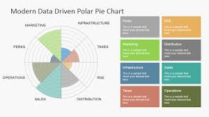 Radar Chart Excel Example Data Driven Polar Charts For Powerpoint Slidemodel