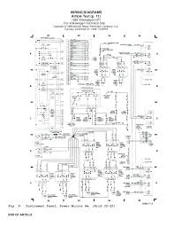 vw fuse panel diagram lochtygarage com vw fuse panel diagram new fuse diagram wiring diagram fuse box diagram 2009 vw jetta tdi