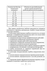 Математика Контрольные и проверочные работы класс купить   Математика Контрольные и проверочные работы 3 класс фото картинка 4