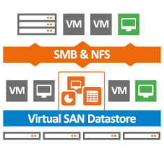 Nexenta Announces New Opensds Innovation For Vmware