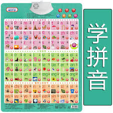 Chinese Sound Chart Learn Chinese Pinyin Initials And Finals As A Whole To Read Syllables Table Sound Wall Chart Full Set Of First Grade Phonetic Alphabet