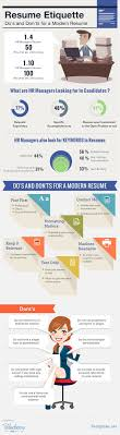 17 best images about profilia cv resumes tips advice resume etiquette do s don ts fore a modern resume schedule a resume review connections recruiting even this infographic has a typo