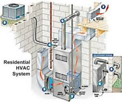 home air conditioner diagram home image wiring diagram heil hvac wiring diagrams images heil furnace wiring diagram for on home air conditioner diagram