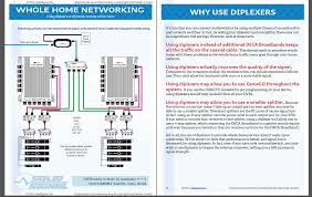swm 16 wiring diagram swm automotive wiring diagrams description capture png swm wiring diagram
