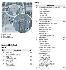2003 Porsche Boxster S Fuse Box Porsche Boxster Engine Diagram
