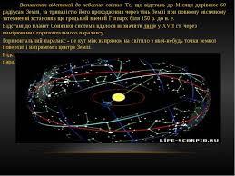 Світила І Небесна Сфера Реферат Небесні Світила І Небесна Сфера Реферат