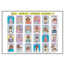 Baby Sign Language Chart Template Beauteous Baby Sign Language Chart Related Pictures Baby Sign Language Chart