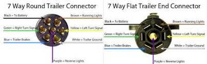 similiar 7 wire rv plug diagram keywords Pollak Trailer Plugs Wiring Diagram pollak 7 way trailer wiring diagram,way free download pollak trailer plugs wiring diagram pdf