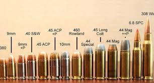 Handgun Round Chart Ultimate Guide To Bullets Caliber And Cartridges 2019