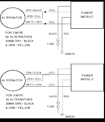 land rover wiring colour codes land image wiring lucas wiring colour codes lucas automotive wiring diagram database on land rover wiring colour codes