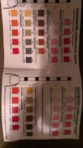 Tetra Test Strips Chart Where Can I Find A Color Chart For The Jungle Brand 5 In 1