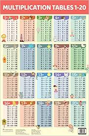 1 To 20 Tables Chart Chart Multiplication 1 To 20 No Author Om Kidz