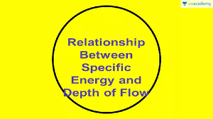 Relationship between specific Energy and depth of flow - Hydraulics ...