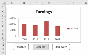 Dynamic Chart In Excel 2003 How To Create A Dynamic Chart