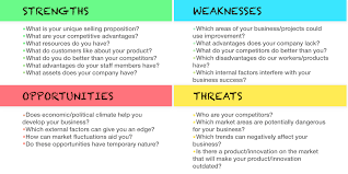 Swot Matrix Examples Swot Analysis Example Definition And Advantages