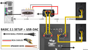 wiring diagram for a surround sound system readingrat net fine whole house audio system wiring diagram at Home Audio Wiring Diagram