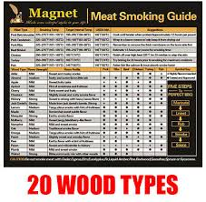Smoked Meat Temperature Chart Meat Smoking Guide Best Wood Temperature Chart Item