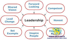 Qualities Of A Good Team Leader The 10 Effective Qualities Of A Team Leader News Wisdom