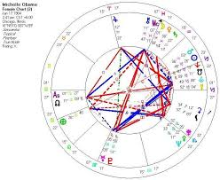 Karmic Astrology Michelle Obama A Very Piscean First Lady
