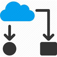 Chart On Cloud Computing Cloud Computing By Aha Soft