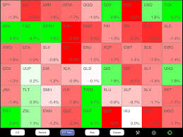 heat map for ipad and soon iphone – marketdelta