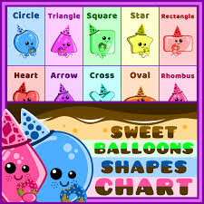 Shapes Chart Images Sweet Balloons Shapes Chart