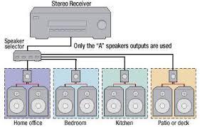 ati kansas city security camera tv installation home whole home audio jpg