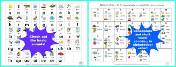 Jolly Phonics Alphabet Chart The Best Of Teacher Entrepreneurs Ii Sound Reference Desk