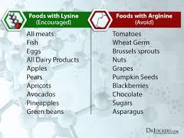 63 Hand Picked Arginine Food Chart