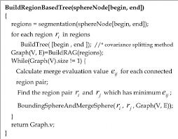 Hierarchy Chart Pseudocode The Pseudocode For Hierarchy Building Download Scientific