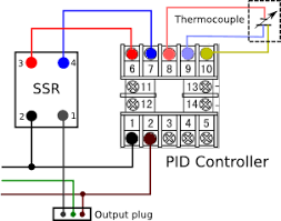 ssr wiring diagram pid controller wiring diagram pid auto wiring Pid Temperature Controller Wiring Diagram pid controller wiring diagram pid auto wiring diagram schematic wiring diagram for a 70 sous vide temperature controller wiring diagram
