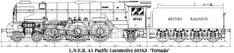Specification - The A1 Steam Locomotive Trust