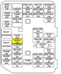 gregorywein co 2002 Saturn Fuse Box Diagram 2007 vue fuse box wiring diagram 2008 saturn vue fuse diagram 2008 saturn vue fuse box