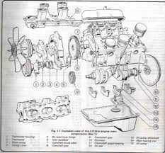 1994 ford ranger 2 3 engine wiring diagram wiring diagram libraries 1994 ranger engine wiring diagram wiring libraryford 2 3 engine diagram 1994 ford ranger engine wiring