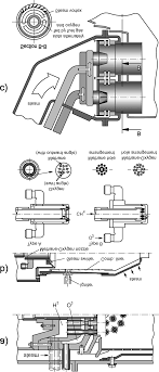 Gas Turbine Burner Design Comparison Of O2 Burner Design Solutions A H2 O2 B Ch4