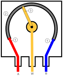 potentiometer primer support potentiometer construction