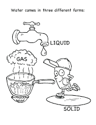 Awesome Water Cycle Coloring Page For Water Safety Printable Ng ...