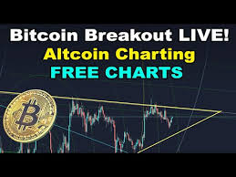 Altcoin Charts Bitcoin Breakout Live Altcoin Charting And Just Having Fun