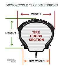 Tire Chart Meaning Motorcycle Tire Sizes Explained Dennis Kirk